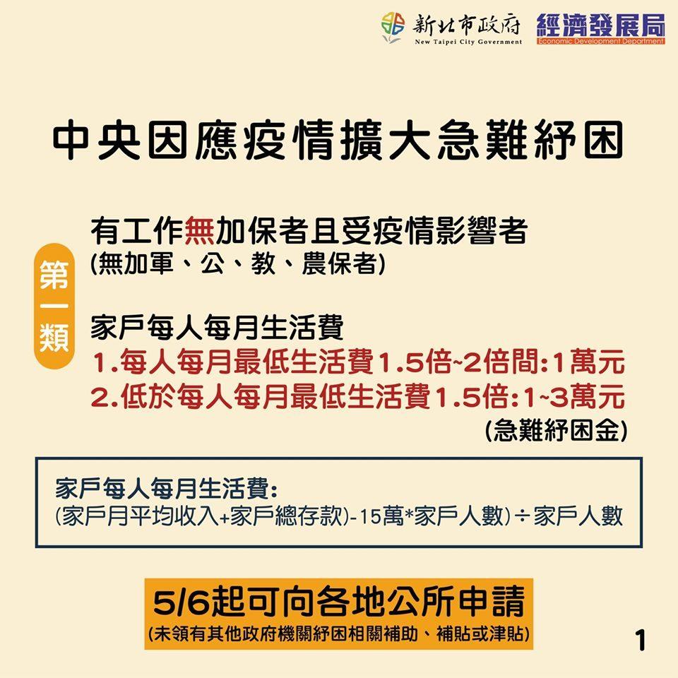口罩6/1解禁「自由買賣」將上路 網嘆:囤貨的人爽了