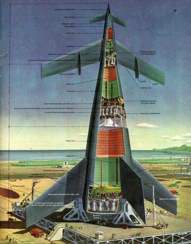 18個你從沒看過的「物品切開照」 把火箭切開裡面超壯觀!