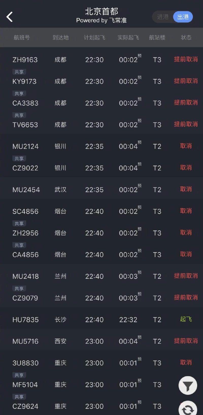 北京無預警「取消300航班」情況恐比「官方公布」嚴重...