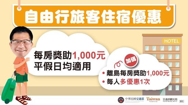 防疫解封!旅遊補助「7月」開跑 自由行每房「最高折2千」
