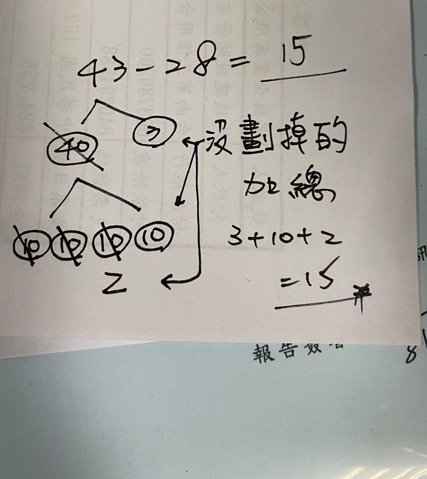 媽媽抱怨「現在數學太難學」!正確算法「沒人看得懂」答案對也不行