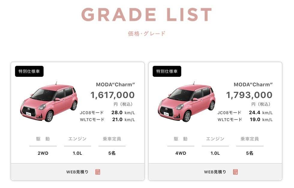 TOYOTA推「夢幻女孩小車」 「超佛系價格」讓妳馬上買單!