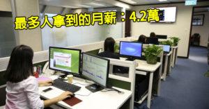 主計處公布「最多人拿到」的月薪 網怒:連加班都算進去?