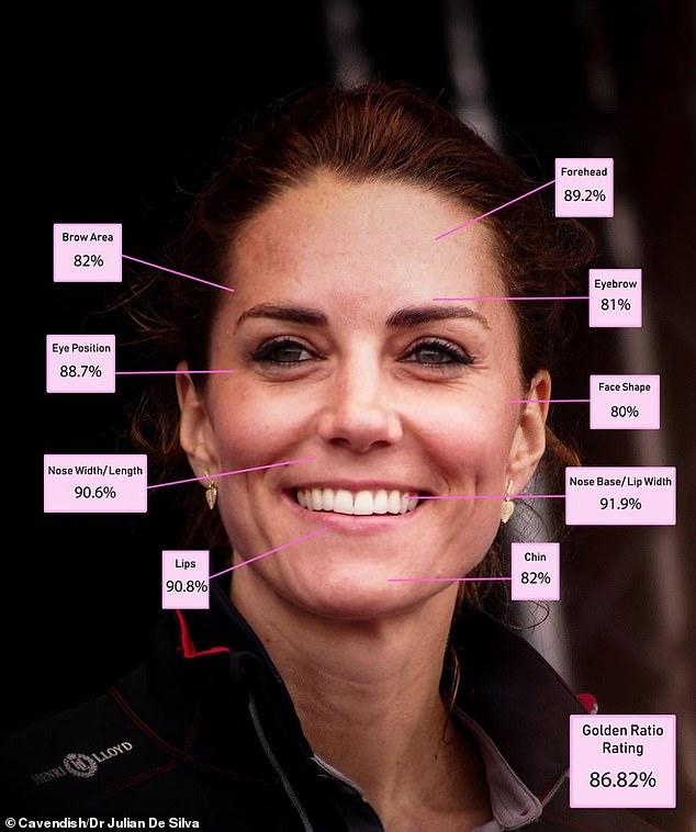 黃金比例算「最美王妃」黛安娜奪冠 梅根「打敗凱特」躍上第四名!