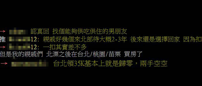 台中妹好奇「北漂35K」活得了?過來人揭真相太中肯