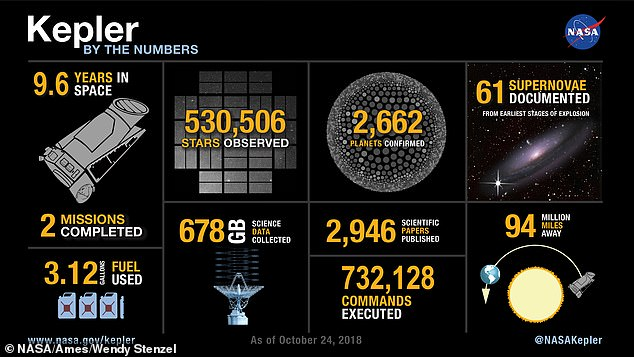 地球快壞掉?NASA發現「宜居星球」至少3億個 最近只離20光年