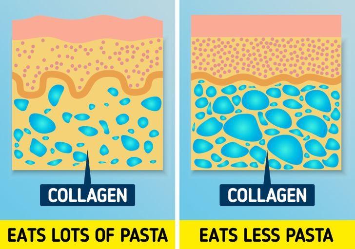 11個讓你「皮膚更快老化」的飲食習慣 常常喝「冰沙、能量飲」要注意!
