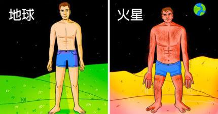 模擬人「在其他星球」樣貌 海王星的你直接變「水系寶可夢」