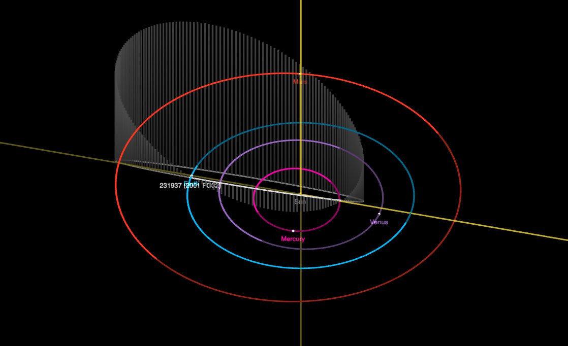 小行星231937