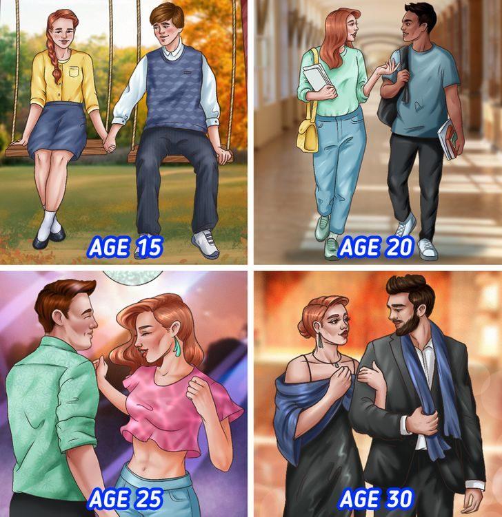 27歲前的戀愛都是過客?科學家算出「遇見真愛年齡」:27歲 35歲