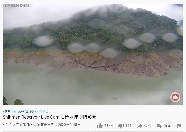 全台水庫「進帳1210萬噸水」 8000人嗨看「石門水庫雨況」