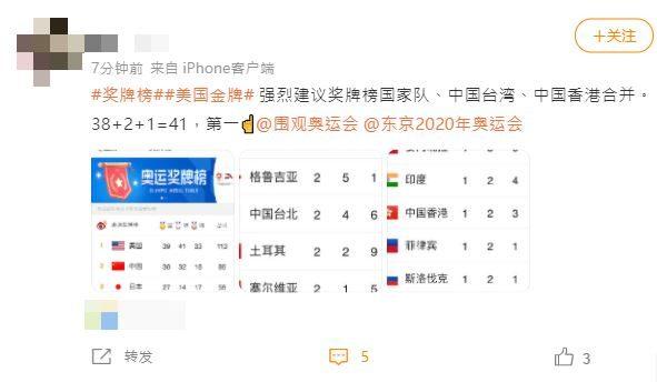 中國獎牌輸美國自己加台港